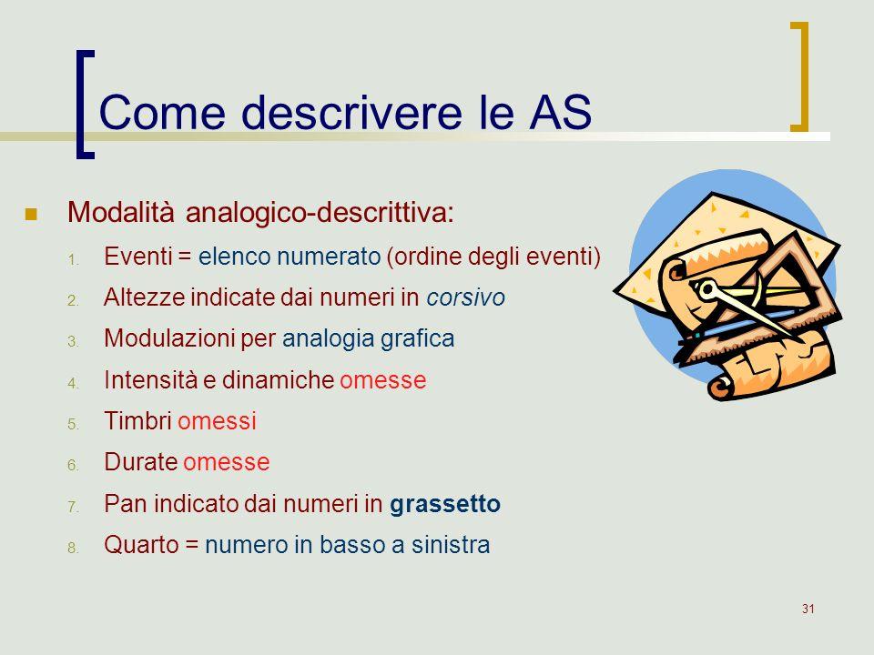 31 Come descrivere le AS Modalità analogico-descrittiva: 1. Eventi = elenco numerato (ordine degli eventi) 2. Altezze indicate dai numeri in corsivo 3