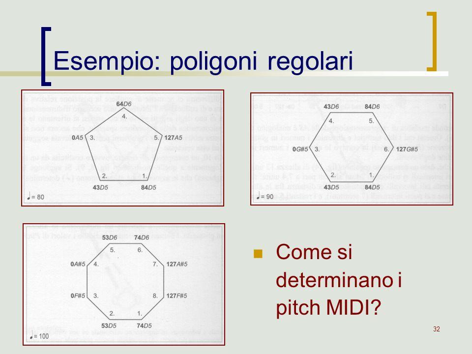 32 Esempio: poligoni regolari Come si determinano i pitch MIDI?