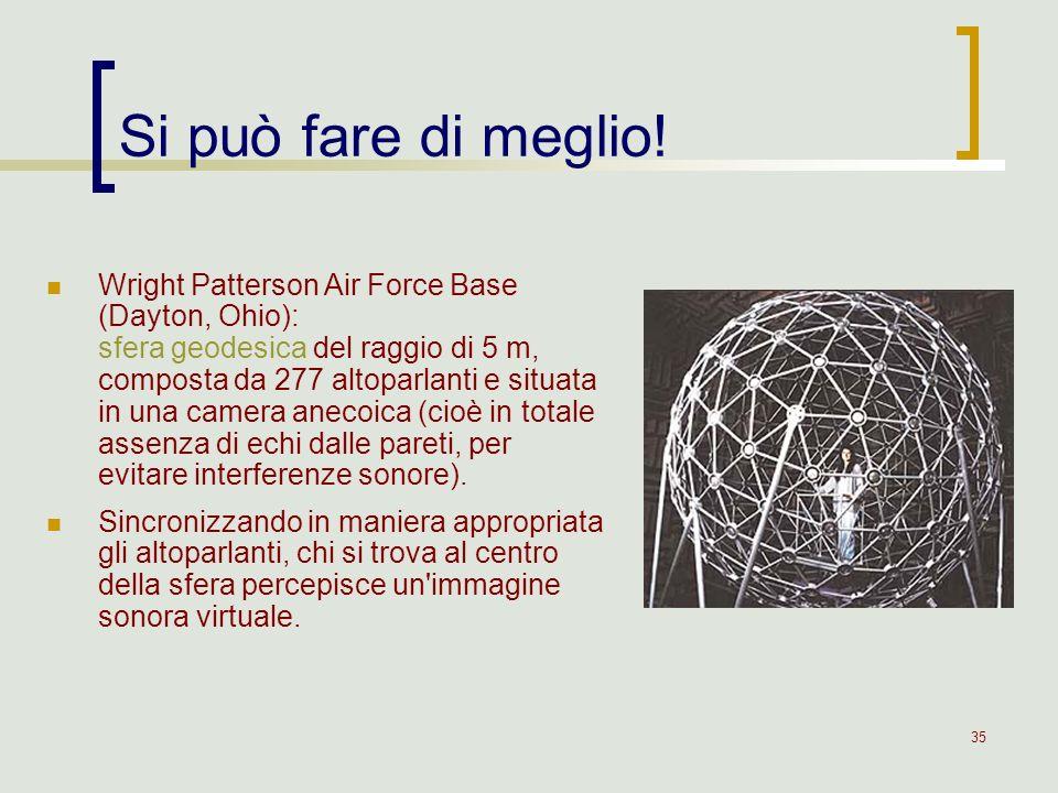 35 Si può fare di meglio! Wright Patterson Air Force Base (Dayton, Ohio): sfera geodesica del raggio di 5 m, composta da 277 altoparlanti e situata in