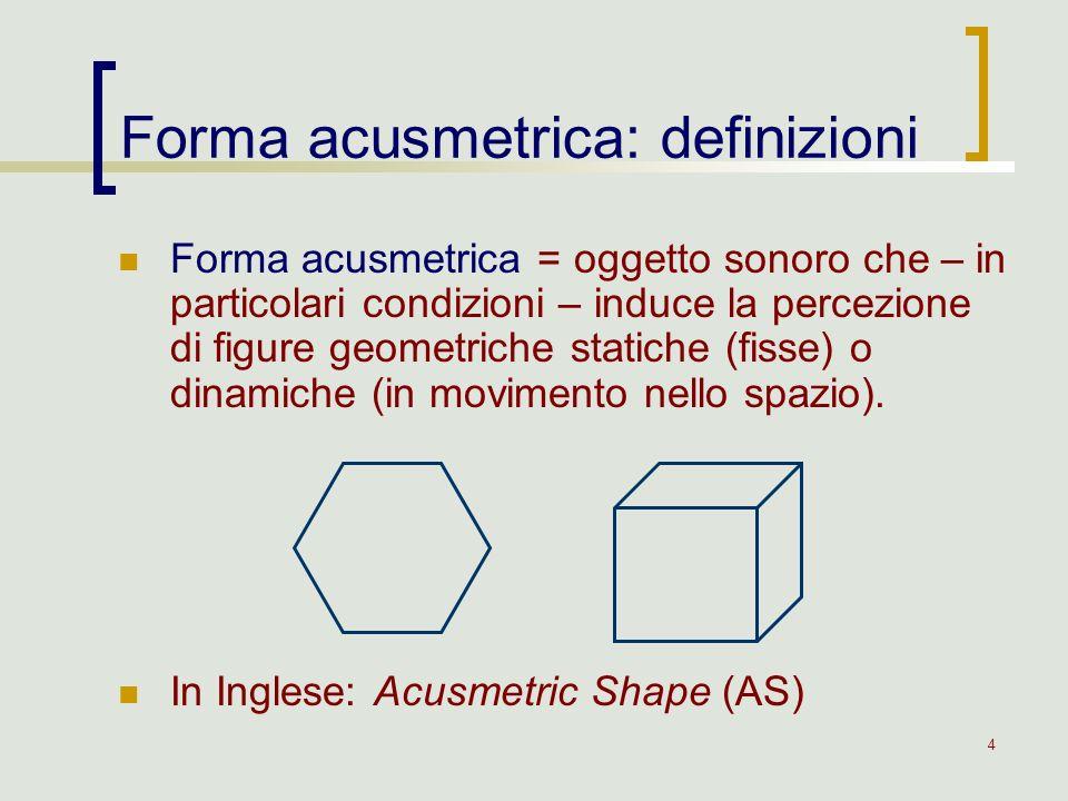 4 Forma acusmetrica = oggetto sonoro che – in particolari condizioni – induce la percezione di figure geometriche statiche (fisse) o dinamiche (in mov