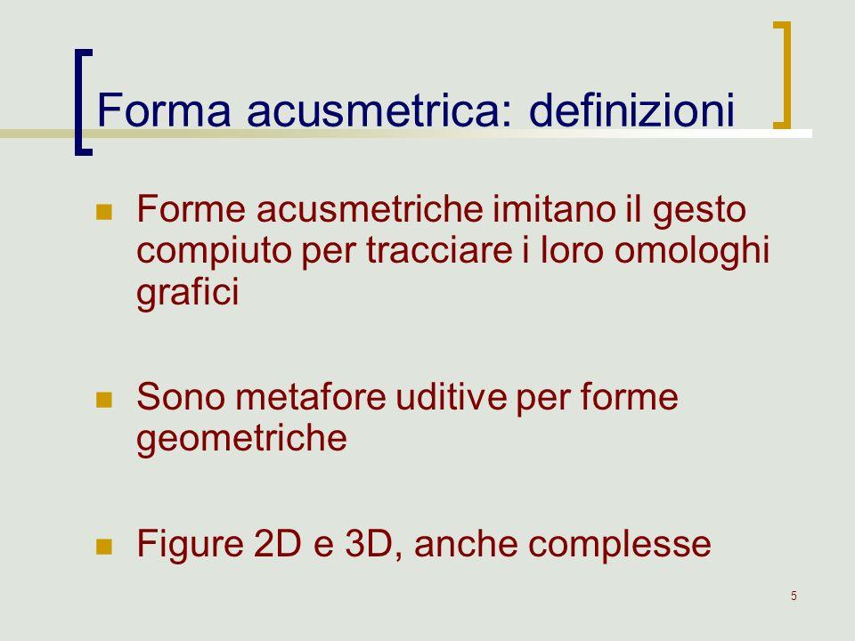 5 Forme acusmetriche imitano il gesto compiuto per tracciare i loro omologhi grafici Sono metafore uditive per forme geometriche Figure 2D e 3D, anche