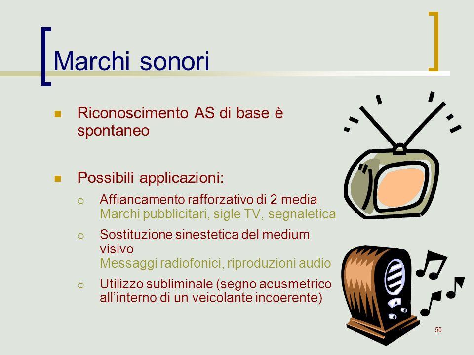 50 Marchi sonori Riconoscimento AS di base è spontaneo Possibili applicazioni: Affiancamento rafforzativo di 2 media Marchi pubblicitari, sigle TV, se