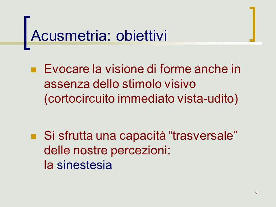6 Evocare la visione di forme anche in assenza dello stimolo visivo (cortocircuito immediato vista-udito) Si sfrutta una capacità trasversale delle no