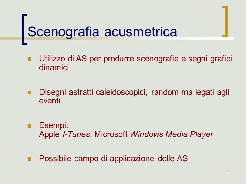 60 Scenografia acusmetrica Utilizzo di AS per produrre scenografie e segni grafici dinamici Disegni astratti caleidoscopici, random ma legati agli eve