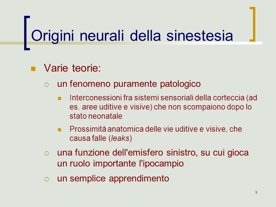 9 Varie teorie: un fenomeno puramente patologico Interconessioni fra sistemi sensoriali della corteccia (ad es. aree uditive e visive) che non scompai