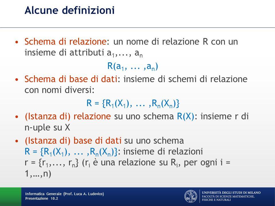 Alcune definizioni Schema di relazione: un nome di relazione R con un insieme di attributi a 1,..., a n R(a 1,...,a n ) Schema di base di dati: insiem
