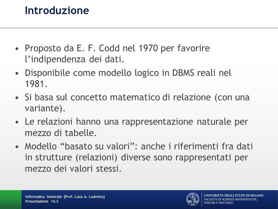 Informatica Generale (Prof. Luca A. Ludovico) Presentazione 10.2 Introduzione Proposto da E. F. Codd nel 1970 per favorire lindipendenza dei dati. Dis