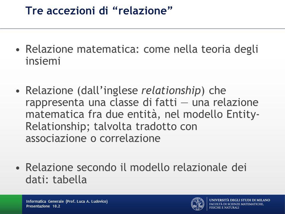 Tre accezioni di relazione Relazione matematica: come nella teoria degli insiemi Relazione (dallinglese relationship) che rappresenta una classe di fa