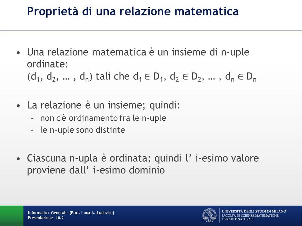 Proprietà di una relazione matematica Una relazione matematica è un insieme di n-uple ordinate: (d 1, d 2, …, d n ) tali che d 1 D 1, d 2 D 2, …, d n