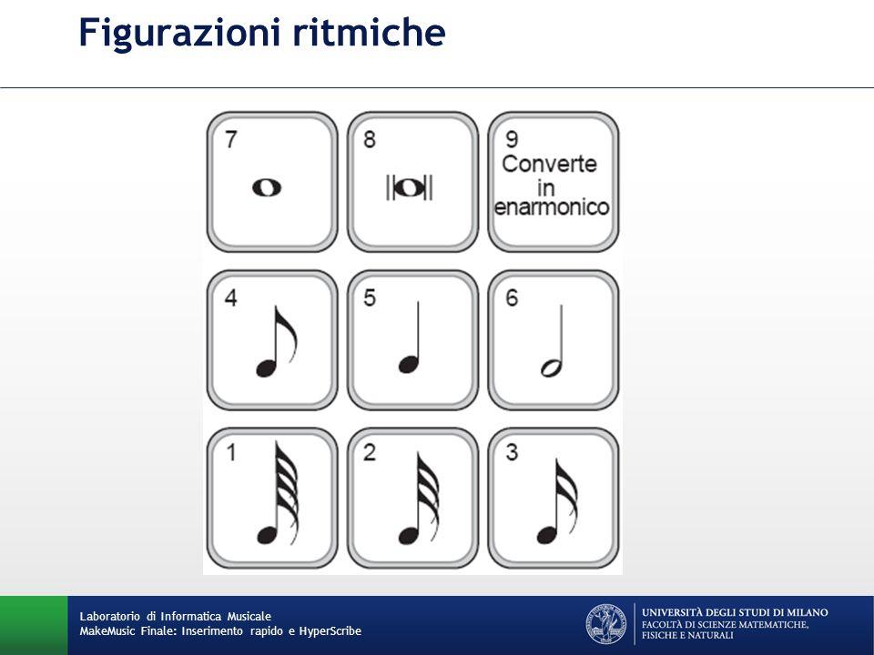 Figurazioni ritmiche Laboratorio di Informatica Musicale MakeMusic Finale: Inserimento rapido e HyperScribe