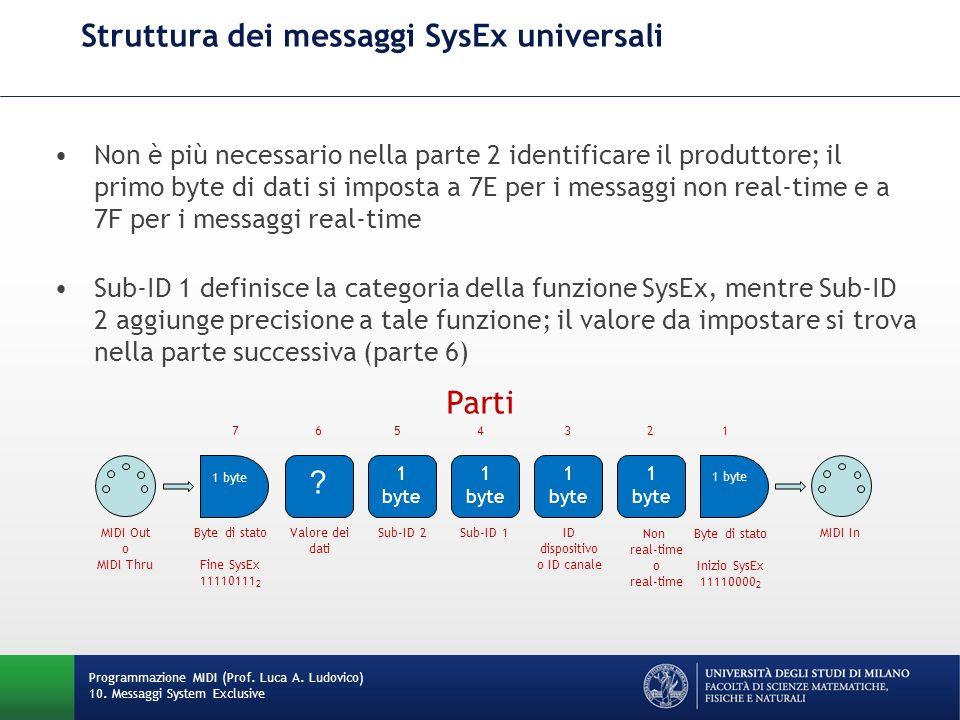 Struttura dei messaggi SysEx universali Non è più necessario nella parte 2 identificare il produttore; il primo byte di dati si imposta a 7E per i mes