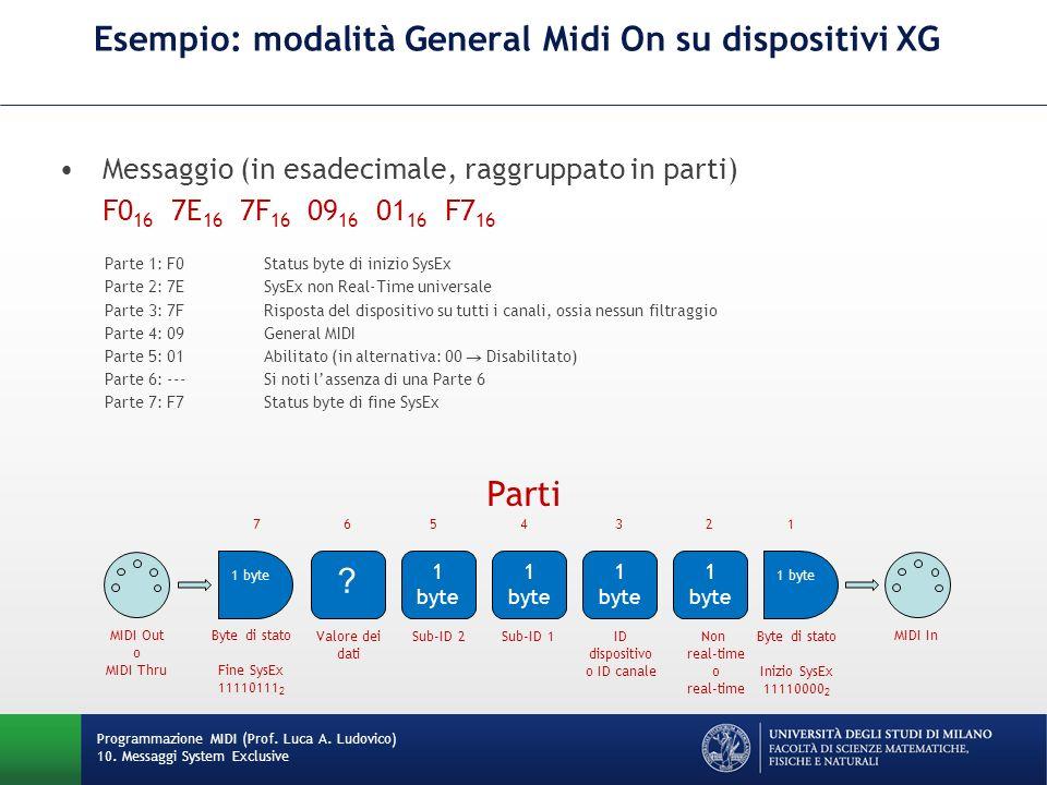 Esempio: modalità General Midi On su dispositivi XG Programmazione MIDI (Prof. Luca A. Ludovico) 10. Messaggi System Exclusive Messaggio (in esadecima