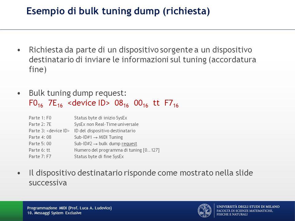 Esempio di bulk tuning dump (richiesta) Programmazione MIDI (Prof. Luca A. Ludovico) 10. Messaggi System Exclusive Richiesta da parte di un dispositiv