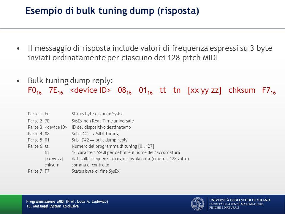 Esempio di bulk tuning dump (risposta) Programmazione MIDI (Prof. Luca A. Ludovico) 10. Messaggi System Exclusive Il messaggio di risposta include val