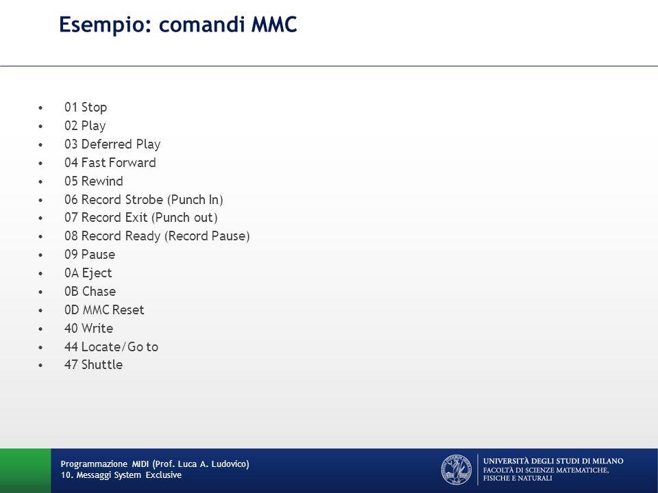 Esempio: comandi MMC Programmazione MIDI (Prof. Luca A. Ludovico) 10. Messaggi System Exclusive 01 Stop 02 Play 03 Deferred Play 04 Fast Forward 05 Re
