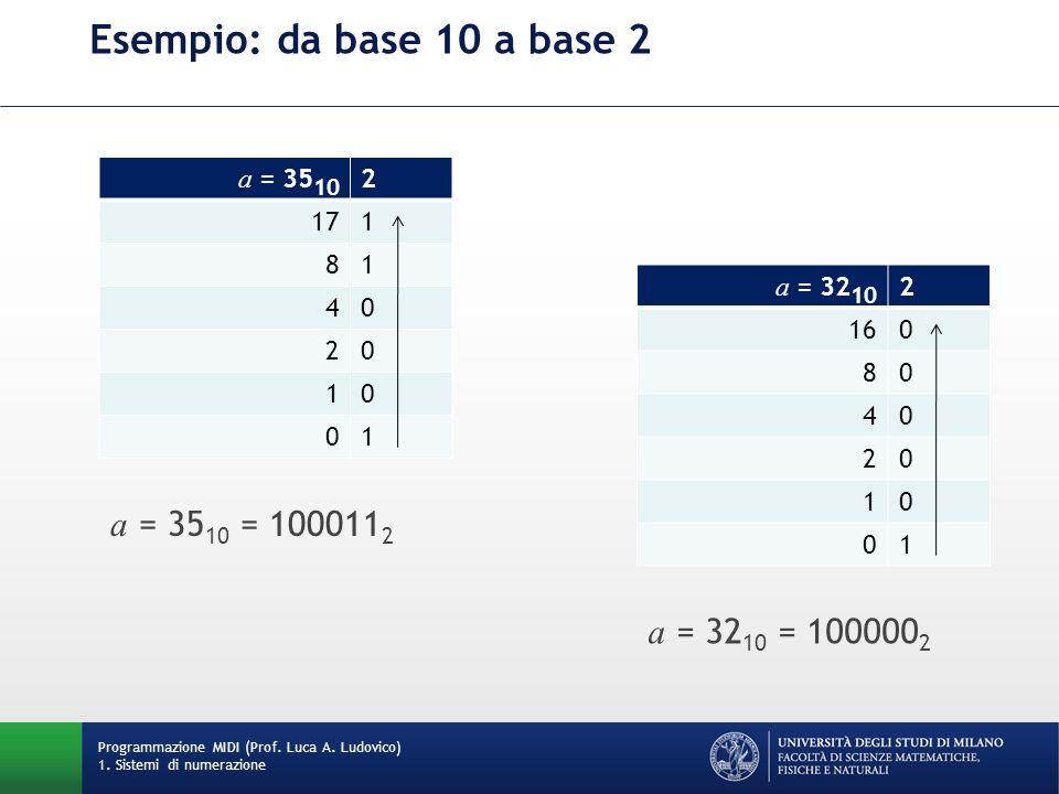 Esempio: da base 10 a base 2 a = 35 10 2 171 81 40 20 10 01 a = 35 10 = 100011 2 a = 32 10 2 160 80 40 20 10 01 a = 32 10 = 100000 2 Programmazione MI