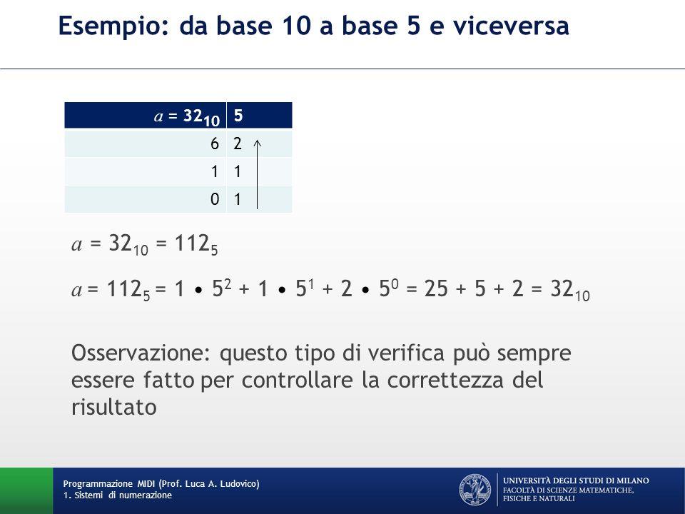 Esempio: da base 10 a base 5 e viceversa a = 32 10 5 62 11 01 a = 32 10 = 112 5 a = 112 5 = 1 5 2 + 1 5 1 + 2 5 0 = 25 + 5 + 2 = 32 10 Osservazione: q
