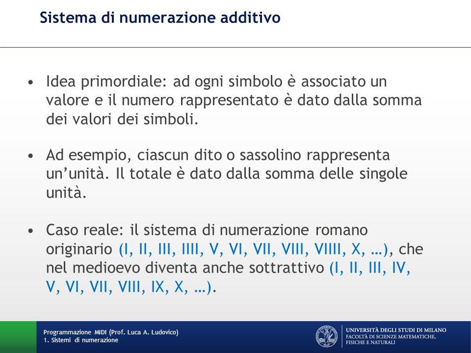 Sistema di numerazione additivo Idea primordiale: ad ogni simbolo è associato un valore e il numero rappresentato è dato dalla somma dei valori dei si