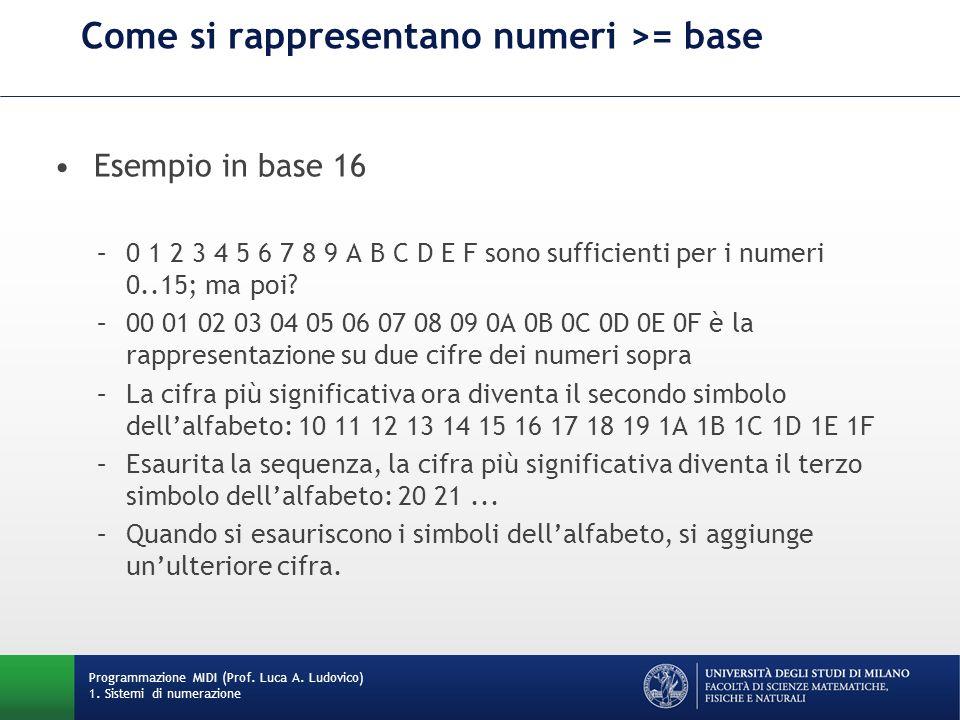 Come si rappresentano numeri >= base Esempio in base 16 –0 1 2 3 4 5 6 7 8 9 A B C D E F sono sufficienti per i numeri 0..15; ma poi? –00 01 02 03 04