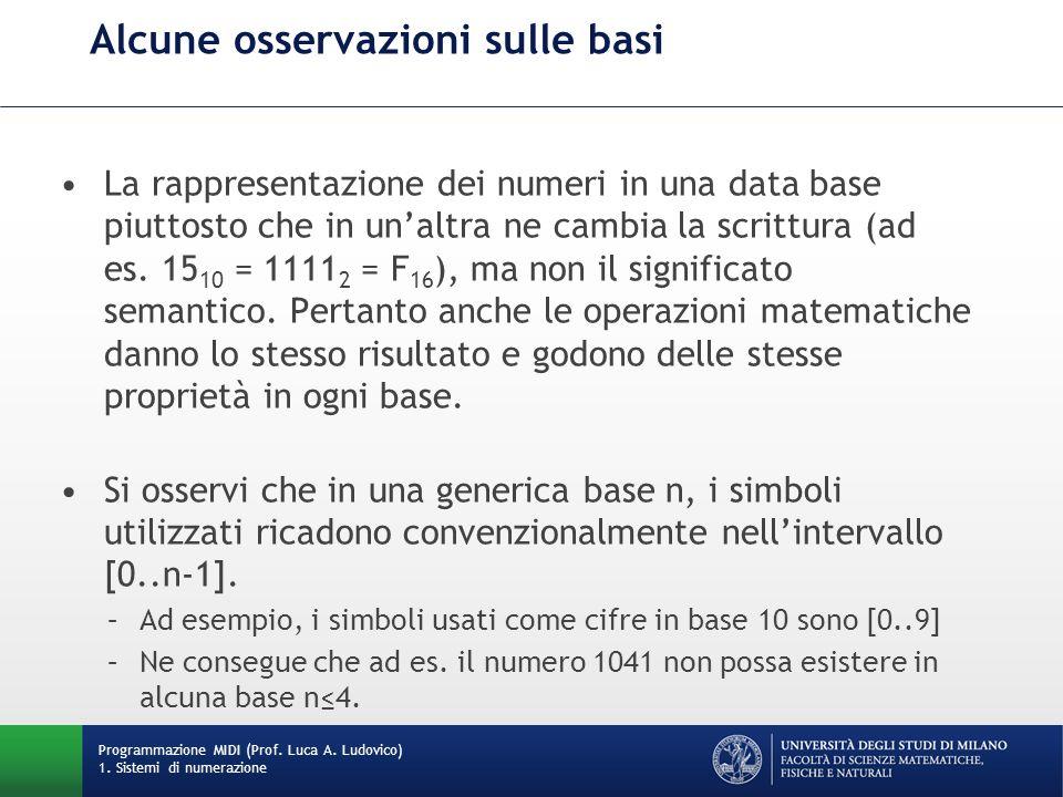 Alcune osservazioni sulle basi La rappresentazione dei numeri in una data base piuttosto che in unaltra ne cambia la scrittura (ad es. 15 10 = 1111 2