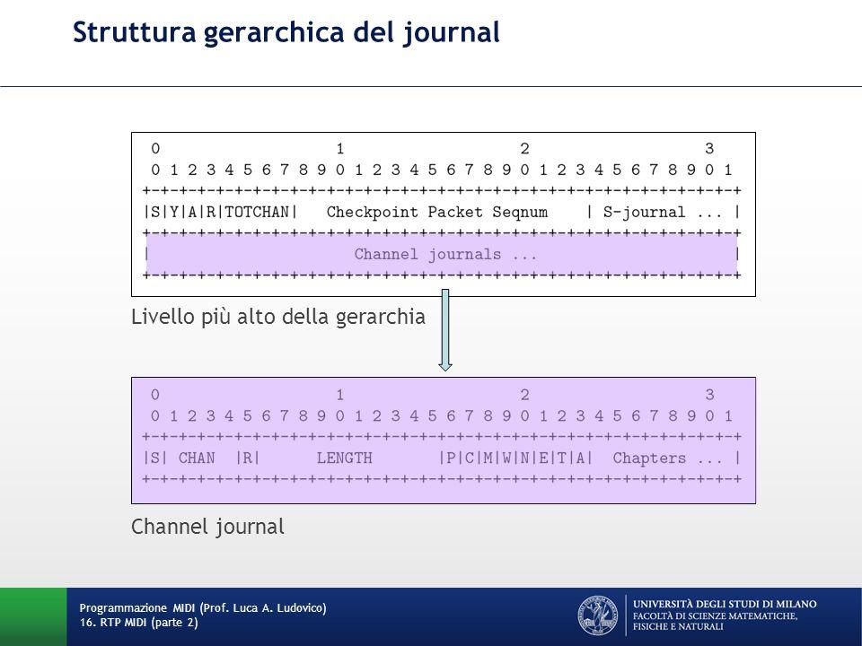 Livello più alto della gerarchia Channel journal Struttura gerarchica del journal Programmazione MIDI (Prof. Luca A. Ludovico) 16. RTP MIDI (parte 2)