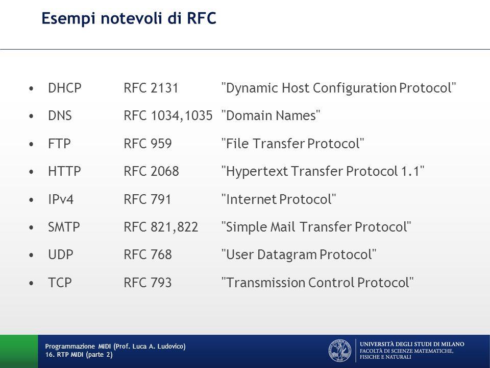 Esempi notevoli di RFC DHCP RFC 2131