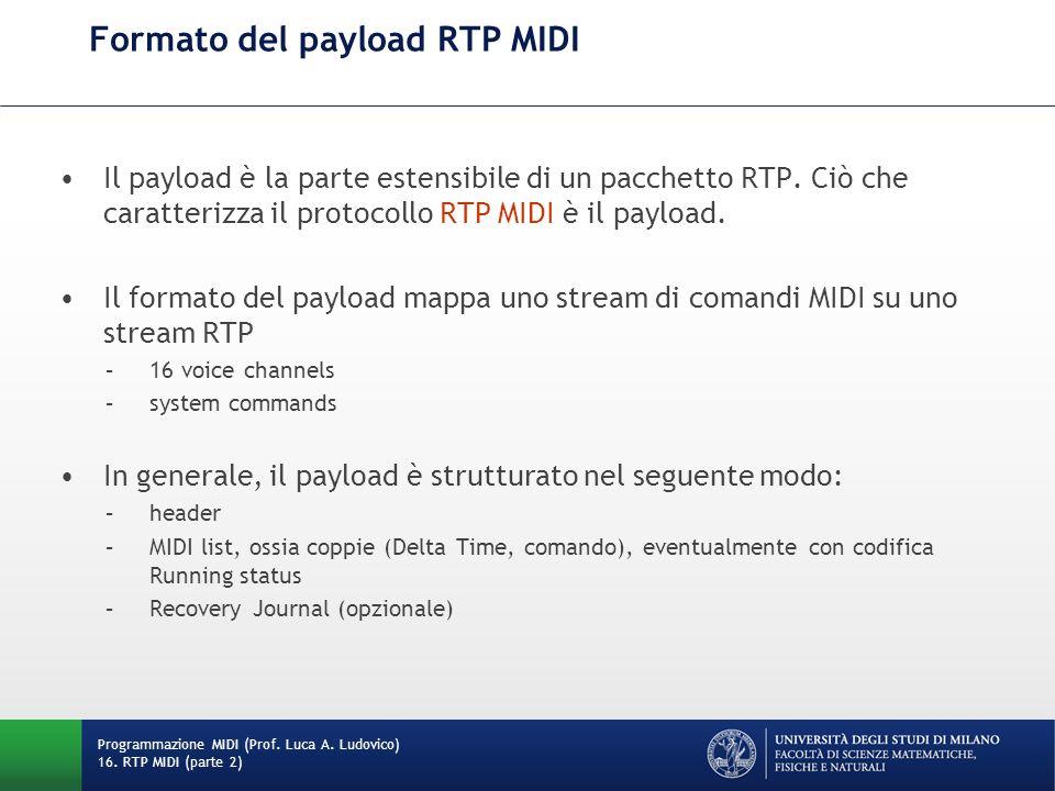 Formato del payload RTP MIDI Programmazione MIDI (Prof. Luca A. Ludovico) 16. RTP MIDI (parte 2) Il payload è la parte estensibile di un pacchetto RTP