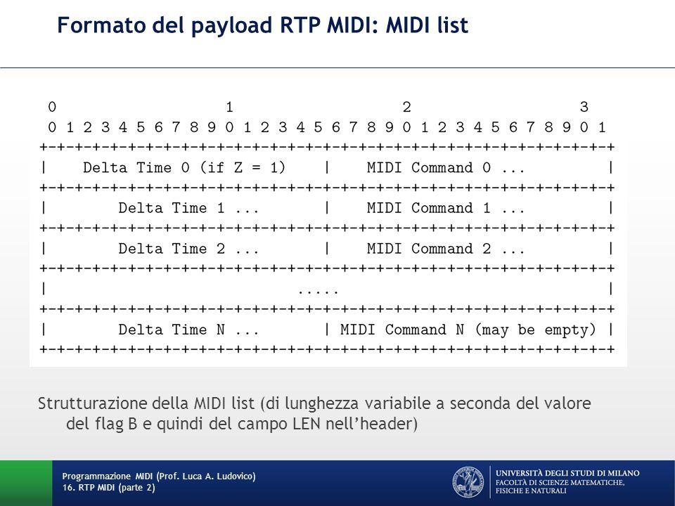 Formato del payload RTP MIDI: MIDI list Programmazione MIDI (Prof. Luca A. Ludovico) 16. RTP MIDI (parte 2) Strutturazione della MIDI list (di lunghez