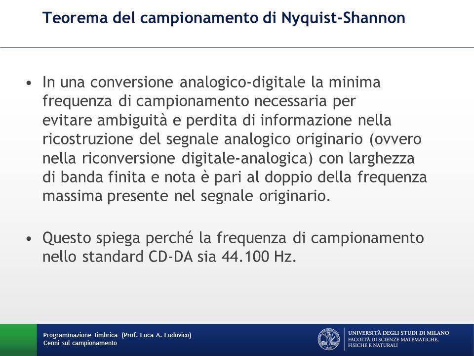 Programmazione timbrica (Prof. Luca A. Ludovico) Cenni sul campionamento Teorema del campionamento di Nyquist-Shannon In una conversione analogico-dig