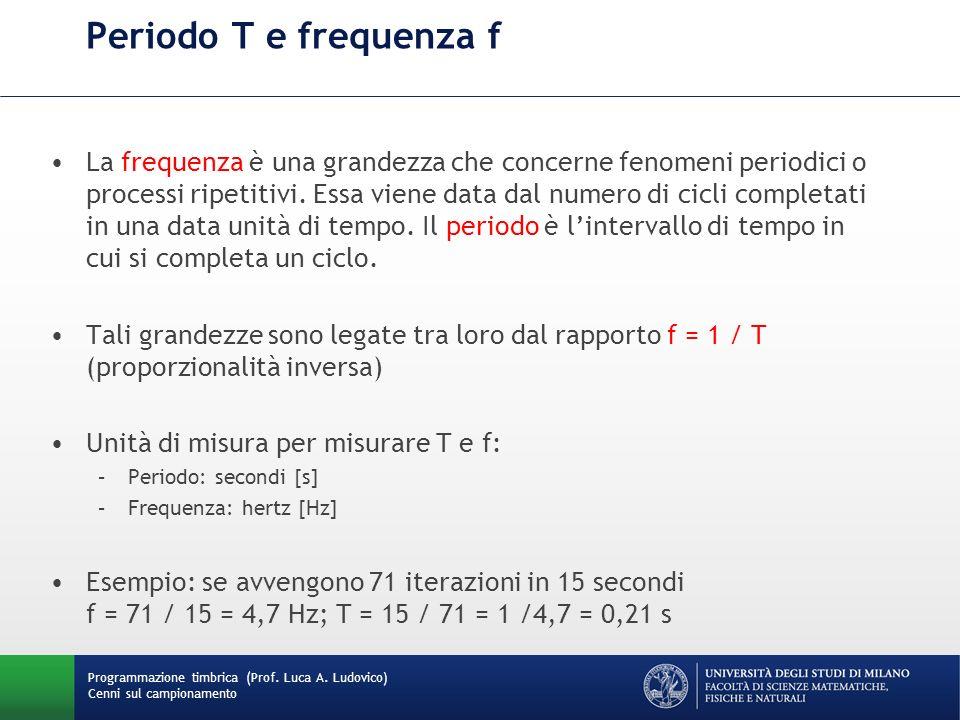 Programmazione timbrica (Prof. Luca A. Ludovico) Cenni sul campionamento Periodo T e frequenza f La frequenza è una grandezza che concerne fenomeni pe