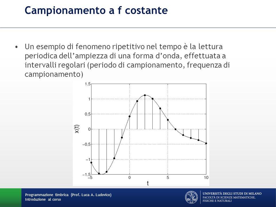 Programmazione timbrica (Prof. Luca A. Ludovico) Introduzione al corso Campionamento a f costante Un esempio di fenomeno ripetitivo nel tempo è la let