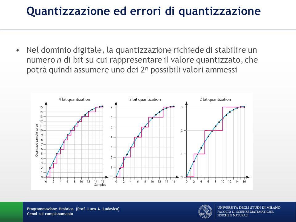 Programmazione timbrica (Prof. Luca A. Ludovico) Cenni sul campionamento Quantizzazione ed errori di quantizzazione Nel dominio digitale, la quantizza