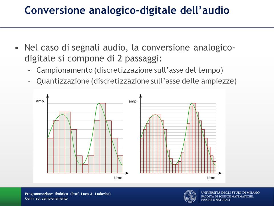 Programmazione timbrica (Prof. Luca A. Ludovico) Cenni sul campionamento Conversione analogico-digitale dellaudio Nel caso di segnali audio, la conver