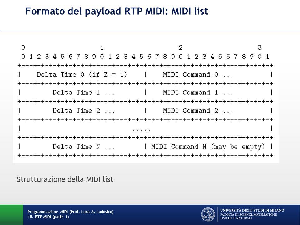 Formato del payload RTP MIDI: MIDI list Programmazione MIDI (Prof. Luca A. Ludovico) 15. RTP MIDI (parte 1) Strutturazione della MIDI list