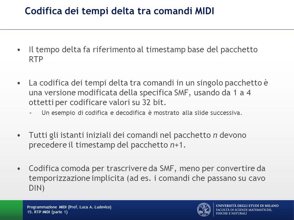 Codifica dei tempi delta tra comandi MIDI Programmazione MIDI (Prof. Luca A. Ludovico) 15. RTP MIDI (parte 1) Il tempo delta fa riferimento al timesta