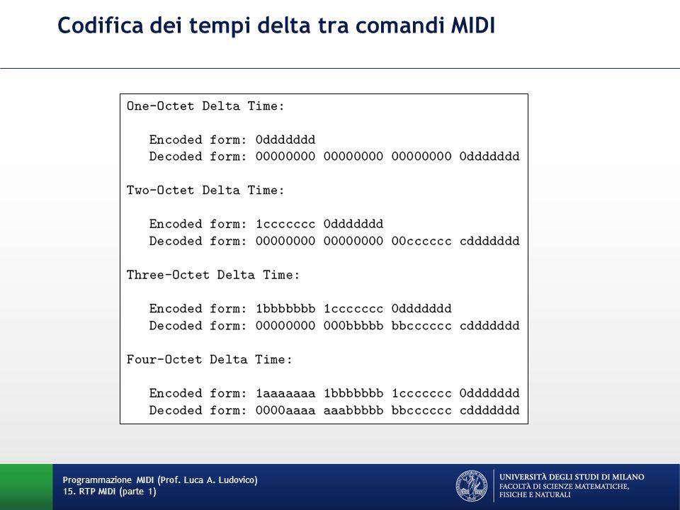 Codifica dei tempi delta tra comandi MIDI Programmazione MIDI (Prof. Luca A. Ludovico) 15. RTP MIDI (parte 1)