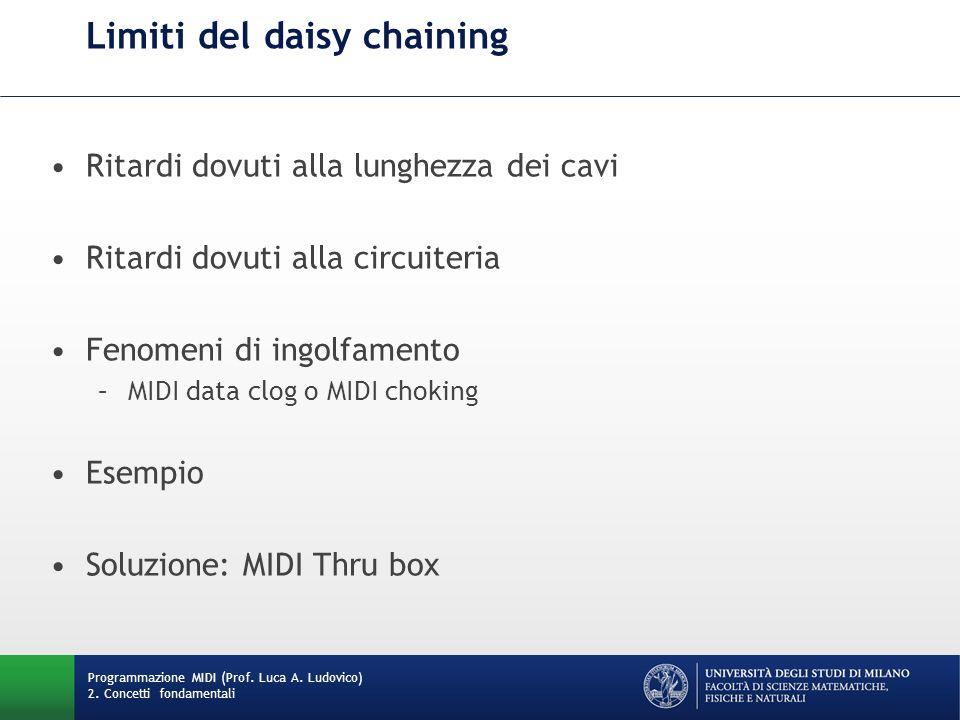 Limiti del daisy chaining Ritardi dovuti alla lunghezza dei cavi Ritardi dovuti alla circuiteria Fenomeni di ingolfamento –MIDI data clog o MIDI choki