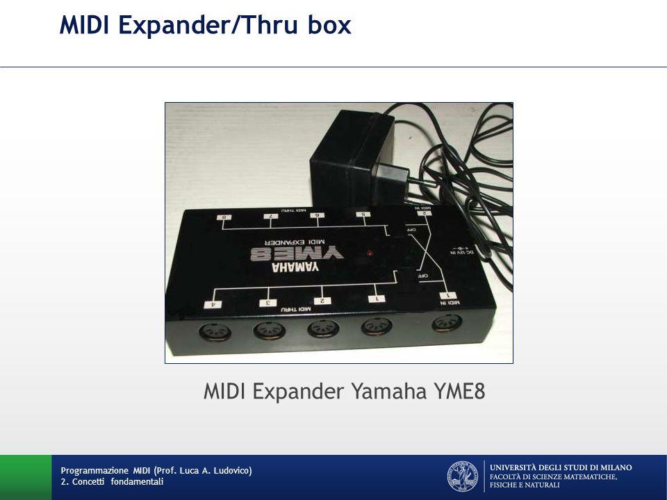MIDI Expander/Thru box Programmazione MIDI (Prof. Luca A. Ludovico) 2. Concetti fondamentali MIDI Expander Yamaha YME8