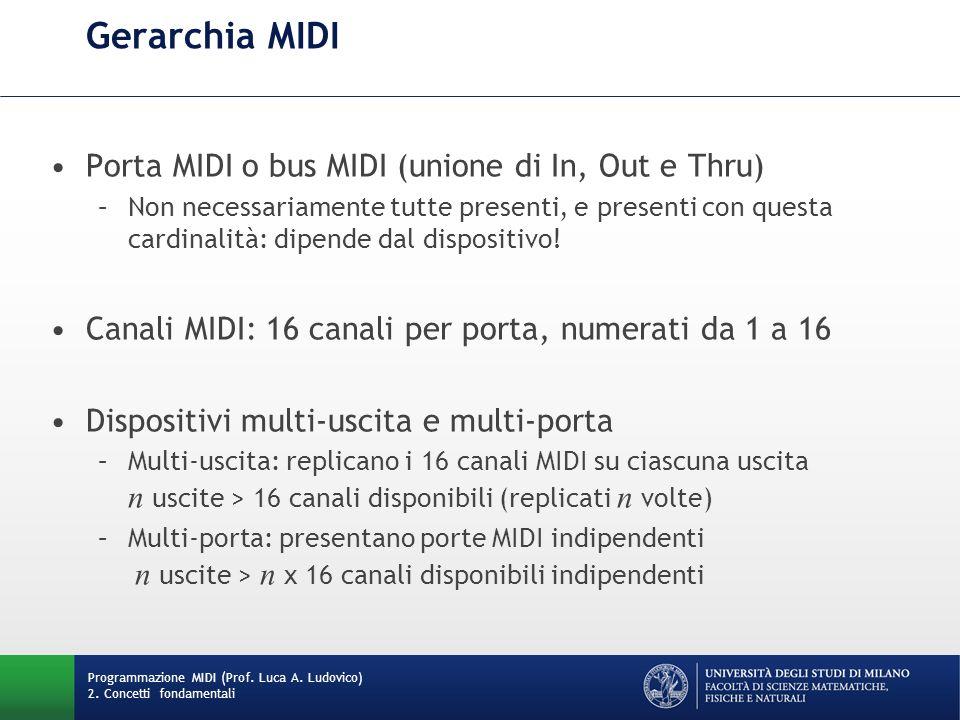 Gerarchia MIDI Programmazione MIDI (Prof. Luca A. Ludovico) 2. Concetti fondamentali Porta MIDI o bus MIDI (unione di In, Out e Thru) –Non necessariam