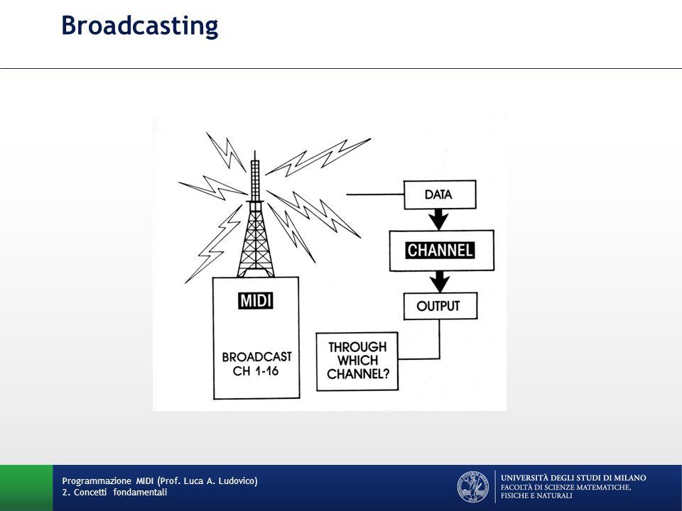 Broadcasting Programmazione MIDI (Prof. Luca A. Ludovico) 2. Concetti fondamentali