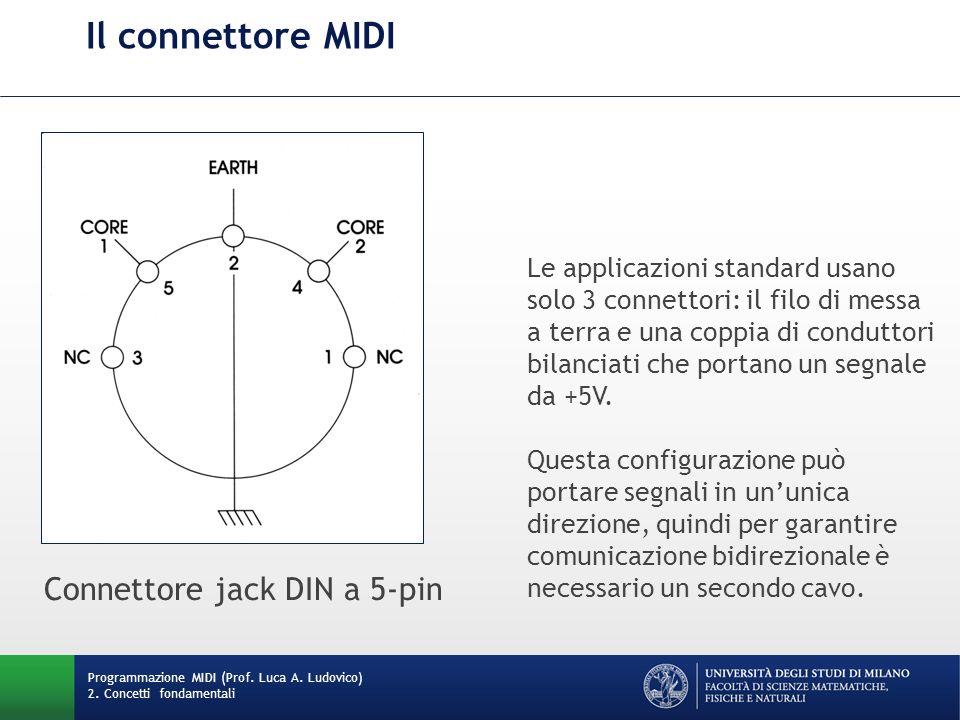 Il connettore MIDI Programmazione MIDI (Prof. Luca A. Ludovico) 2. Concetti fondamentali Connettore jack DIN a 5-pin Le applicazioni standard usano so