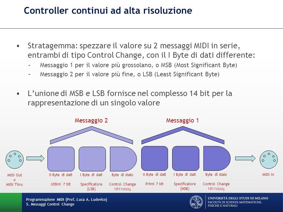 Controller continui ad alta risoluzione Programmazione MIDI (Prof. Luca A. Ludovico) 5. Messaggi Control Change Stratagemma: spezzare il valore su 2 m