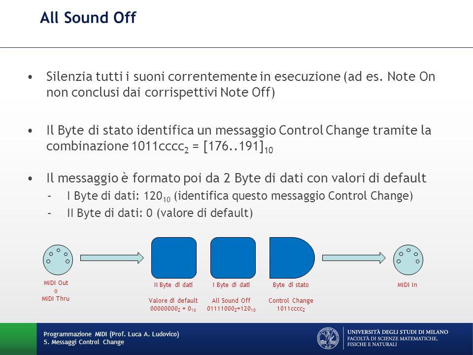 All Sound Off Programmazione MIDI (Prof. Luca A. Ludovico) 5. Messaggi Control Change Silenzia tutti i suoni correntemente in esecuzione (ad es. Note