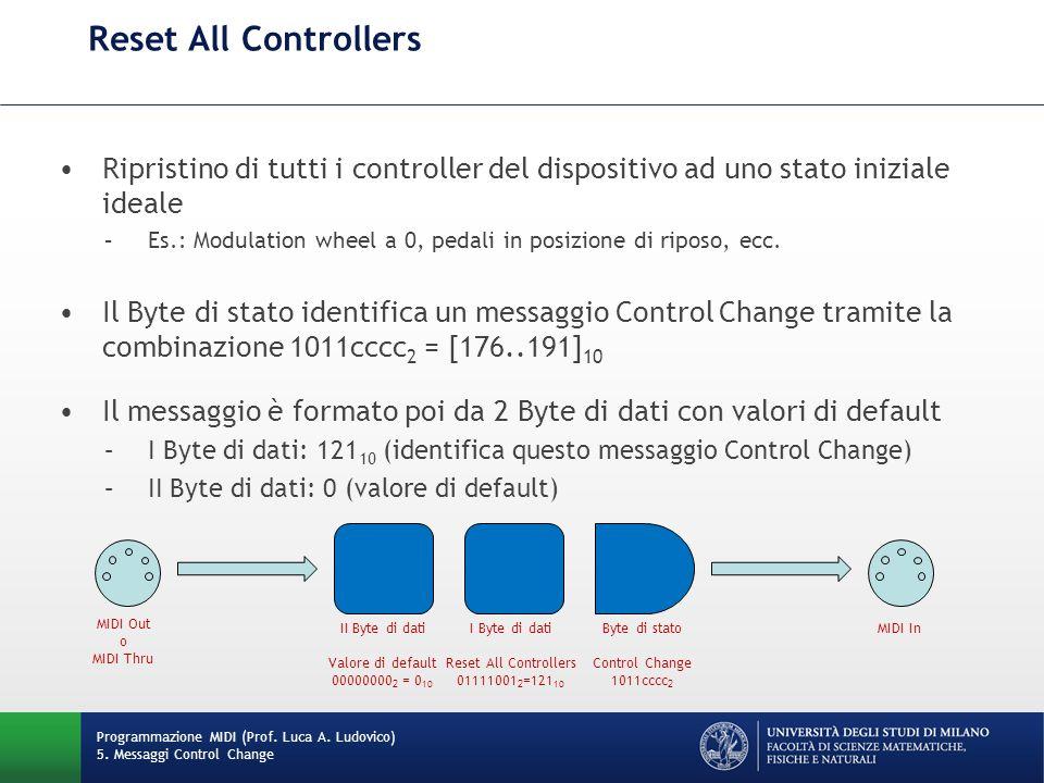 Reset All Controllers Programmazione MIDI (Prof. Luca A. Ludovico) 5. Messaggi Control Change Ripristino di tutti i controller del dispositivo ad uno