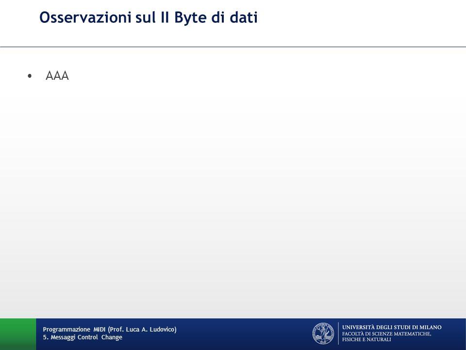Osservazioni sul II Byte di dati Programmazione MIDI (Prof. Luca A. Ludovico) 5. Messaggi Control Change AAA