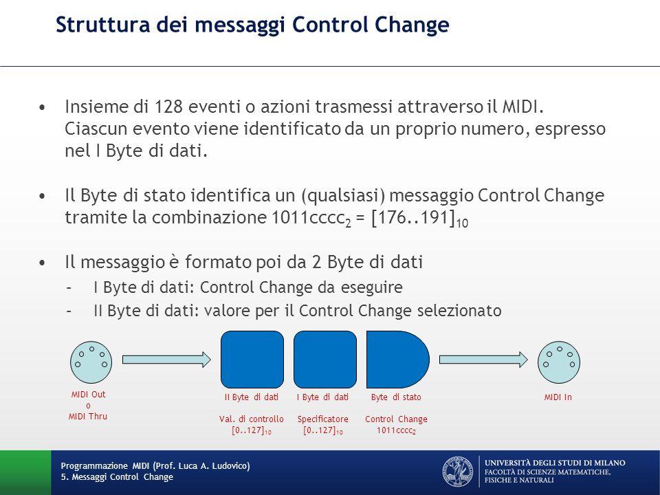 Struttura dei messaggi Control Change Programmazione MIDI (Prof. Luca A. Ludovico) 5. Messaggi Control Change Insieme di 128 eventi o azioni trasmessi