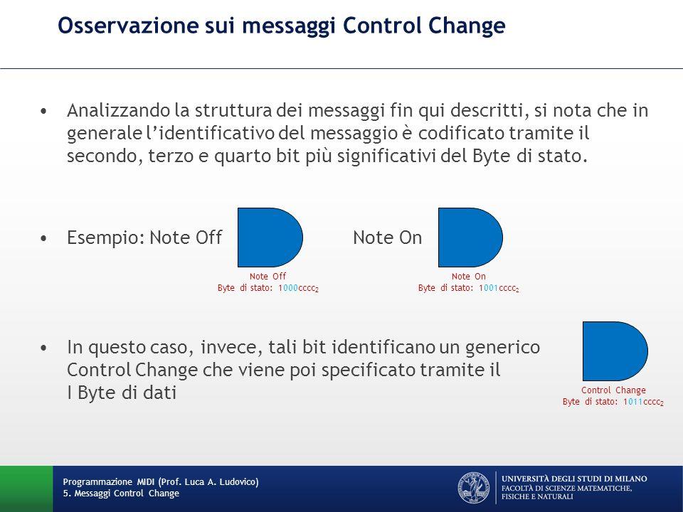 Osservazione sui messaggi Control Change Programmazione MIDI (Prof. Luca A. Ludovico) 5. Messaggi Control Change Analizzando la struttura dei messaggi
