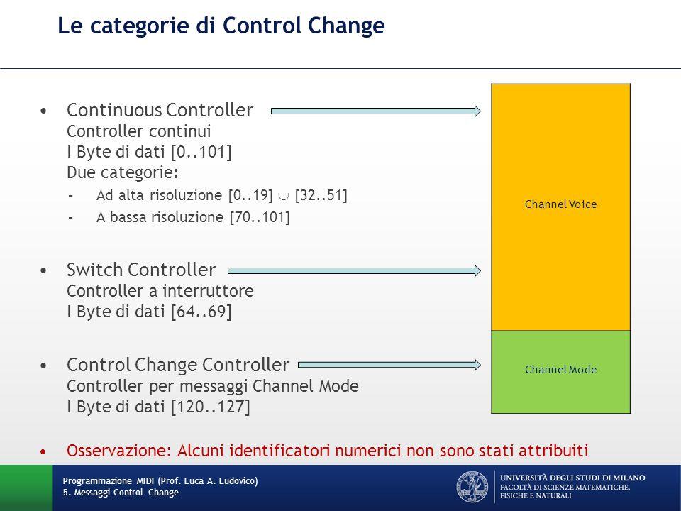 Le categorie di Control Change Programmazione MIDI (Prof. Luca A. Ludovico) 5. Messaggi Control Change Continuous Controller Controller continui I Byt