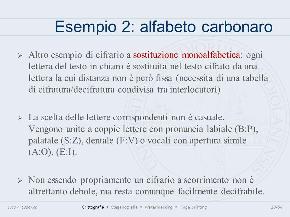 Esempio 2: alfabeto carbonaro Altro esempio di cifrario a sostituzione monoalfabetica: ogni lettera del testo in chiaro è sostituita nel testo cifrato