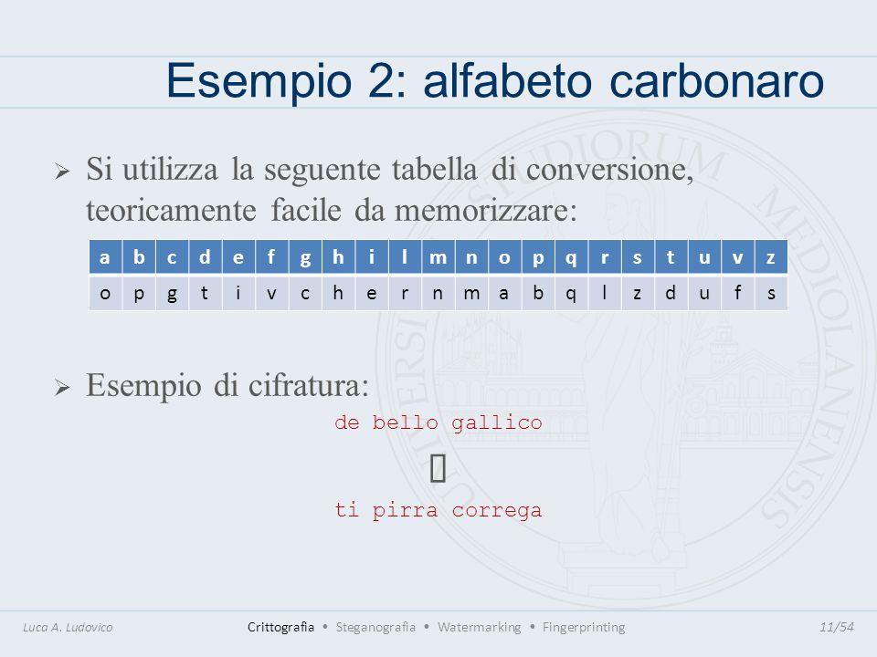 Esempio 2: alfabeto carbonaro Si utilizza la seguente tabella di conversione, teoricamente facile da memorizzare: Esempio di cifratura: de bello galli